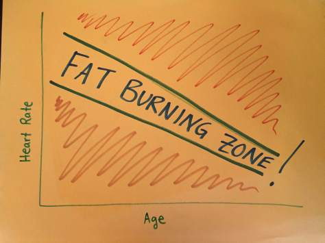 fatburningzone1