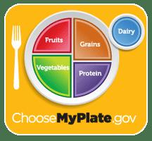 MyPlate